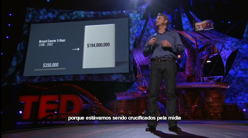 Dan Pallotta: A maneira como pensamos em caridade está totalmente errada.